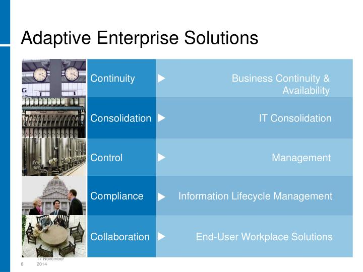 Business Continuity & Availability