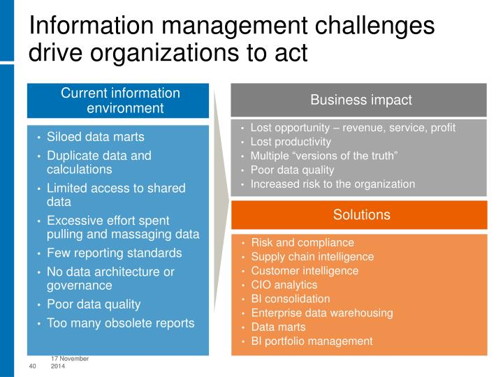 Information management challenges drive organizations to act