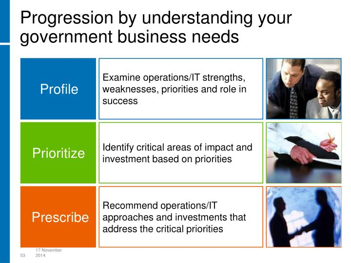 Progression by understanding your government business needs
