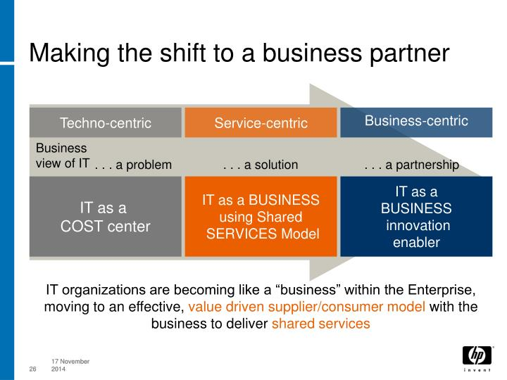 Making the shift to a business partner