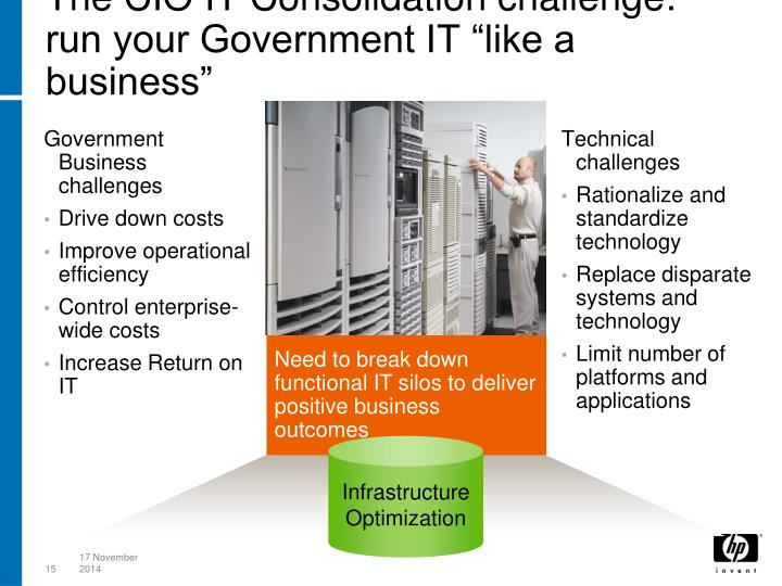 Government Business challenges