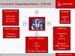 convection temperature device ctd 4501