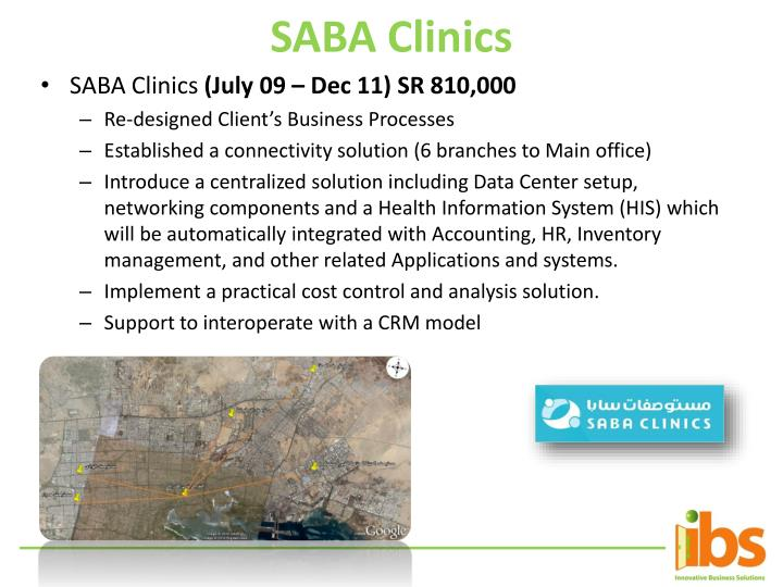 SABA Clinics