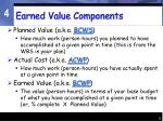 earned value components