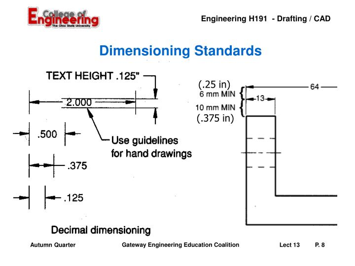 Ppt Dimensioning Powerpoint Presentation Id6739113