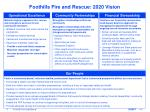 foothills fire and rescue 2020 vision