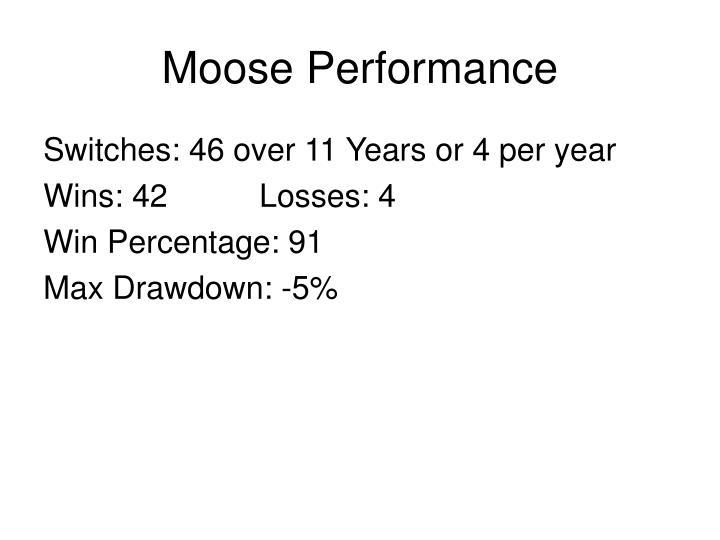 Moose Performance
