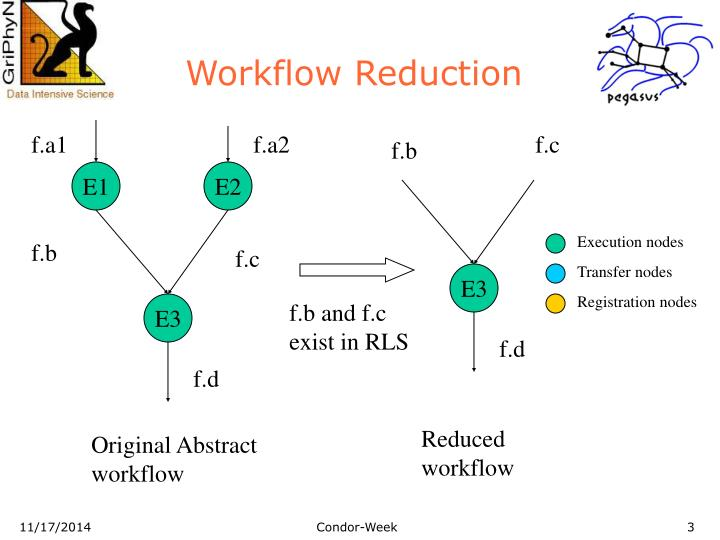 Workflow reduction