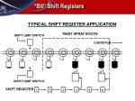 bit shift registers1