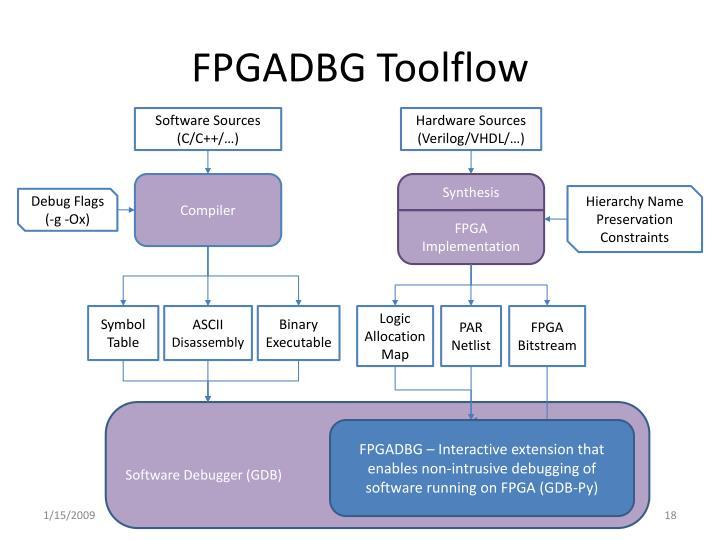 FPGADBG Toolflow