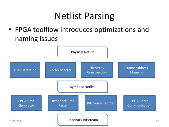 Netlist Parsing