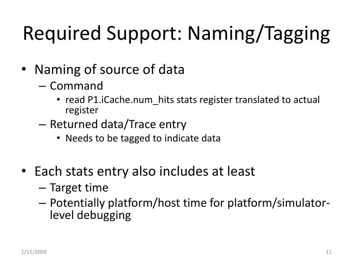 Required Support: Naming/Tagging