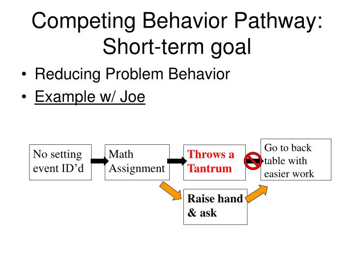 Competing behavior pathway short term goal