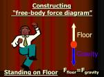 constructing free body force diagram6