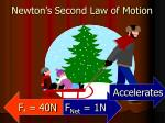 newton s second law of motion2