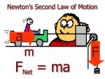 newton s second law of motion3