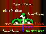 types of motion