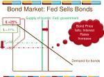 bond market fed sells bonds