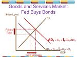 goods and services market fed buys bonds
