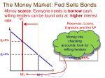 the money market fed sells bonds