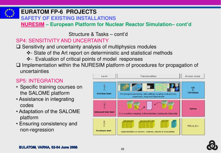 EURATOM FP-6  PROJECTS