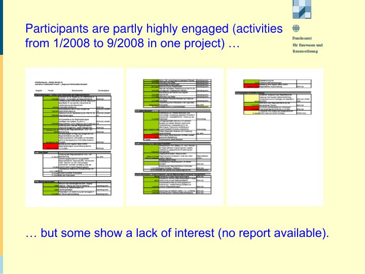 Participants are partly highly engaged (activities