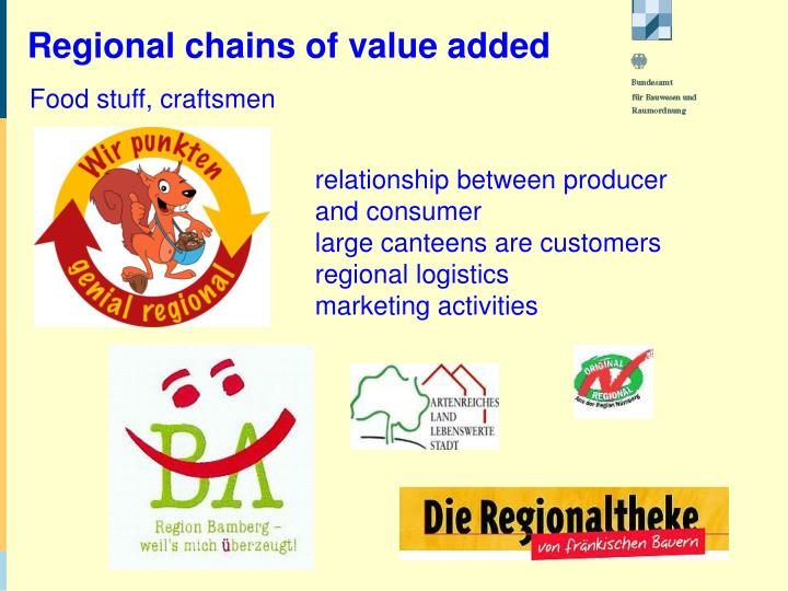 Regional chains of value added