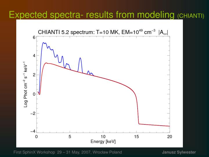 Expected spectra- results from modeling