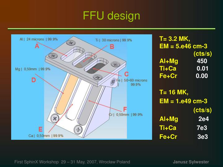 FFU design