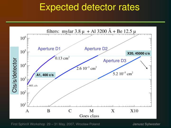 Expected detector rates