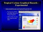 tropical cyclone graphical hazards experimental