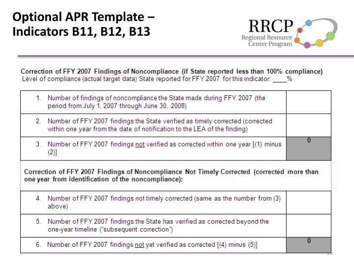 Optional APR Template –