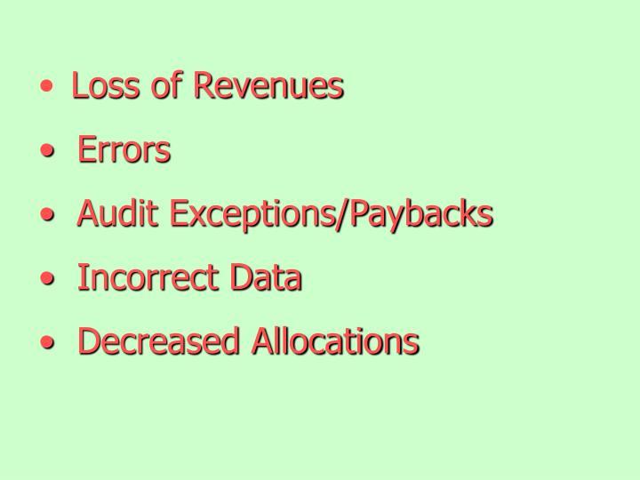 Loss of Revenues