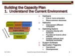 building the capacity plan 1 understand the current environment