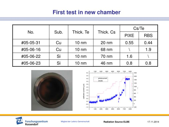 First test in new chamber