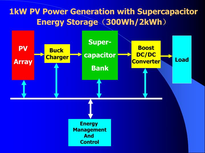 1kW PV Power Generation with Supercapacitor Energy Storage