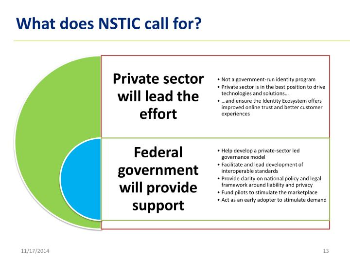 What does NSTIC call for?