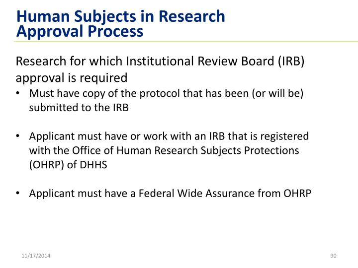 Human Subjects in Research Approval Process
