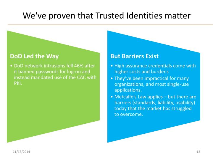 We've proven that Trusted Identities matter
