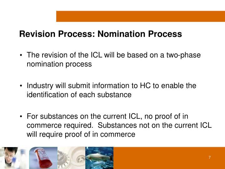 Revision Process: Nomination Process