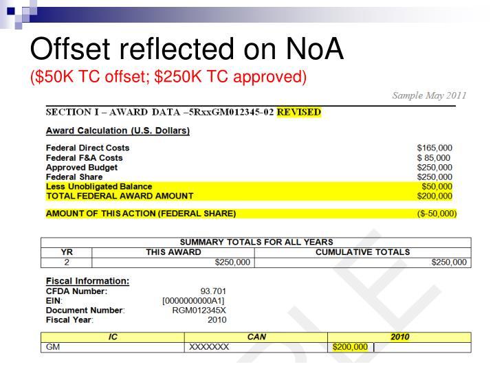Offset reflected on NoA