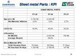 sheet metal parts kpi