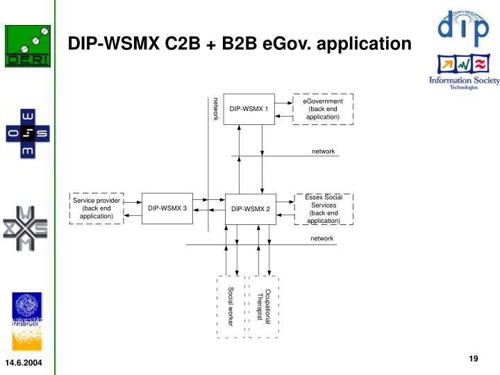 DIP-WSMX C2B + B2B eGov. application