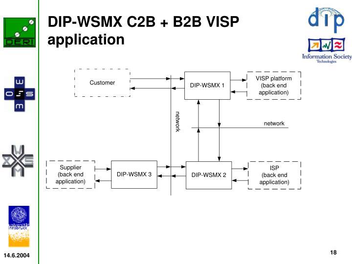 DIP-WSMX C2B + B2B VISP application