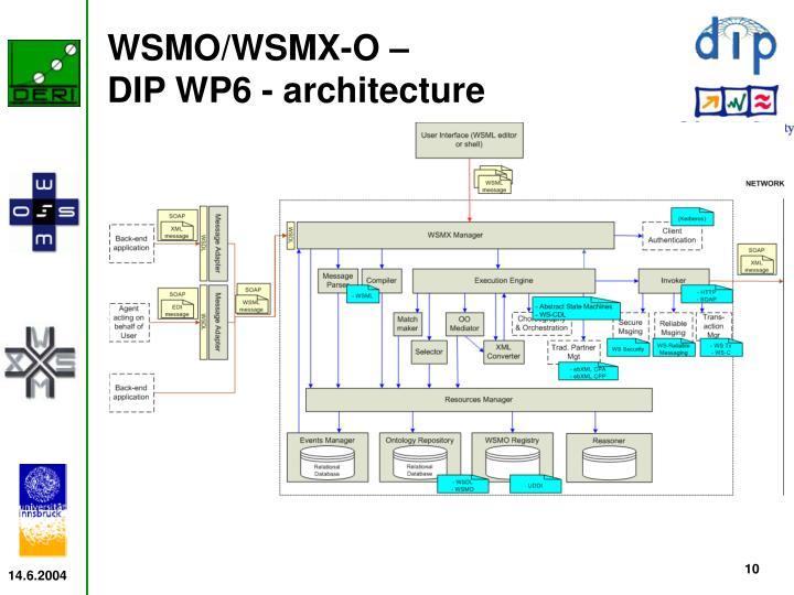 WSMO/WSMX-O –