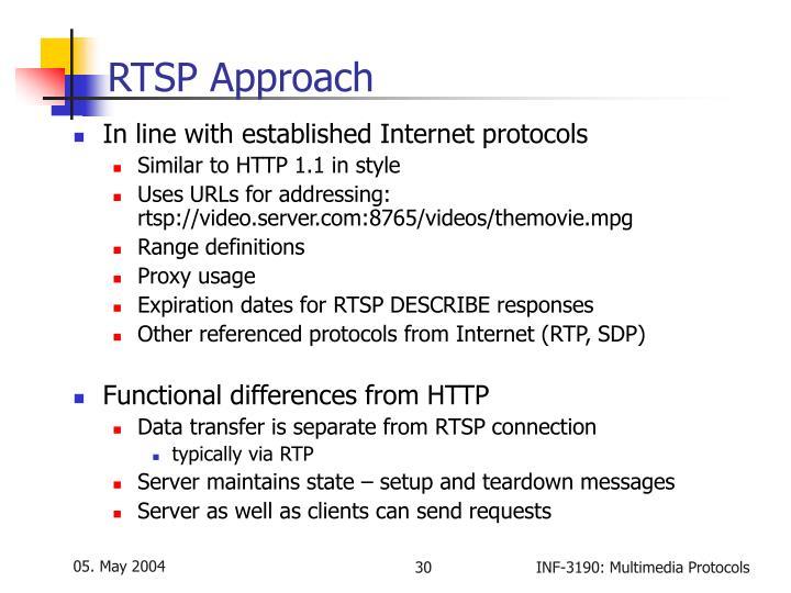 RTSP Approach