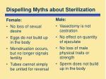 dispelling myths about sterilization