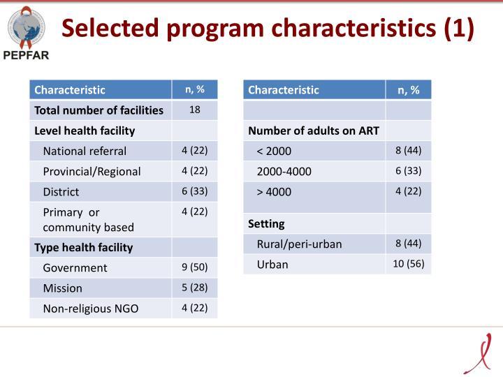 Selected program characteristics (1)