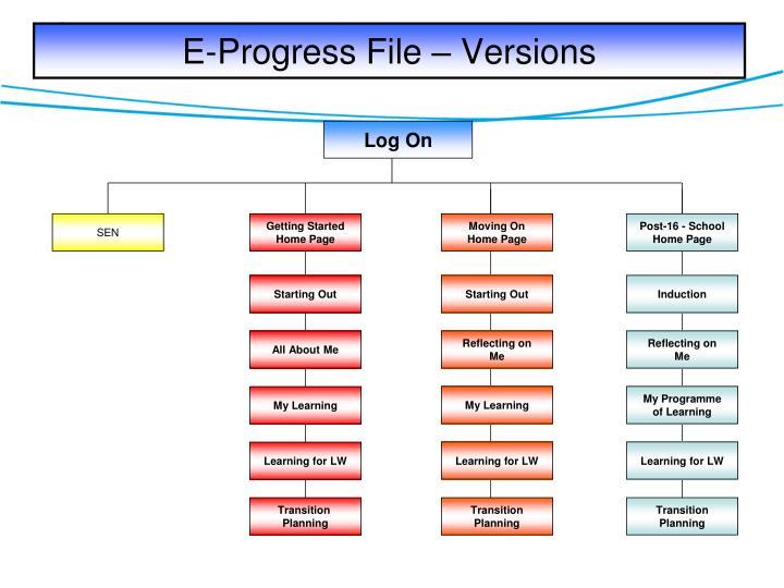 E-Progress File – Versions