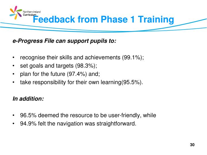 Feedback from Phase 1 Training